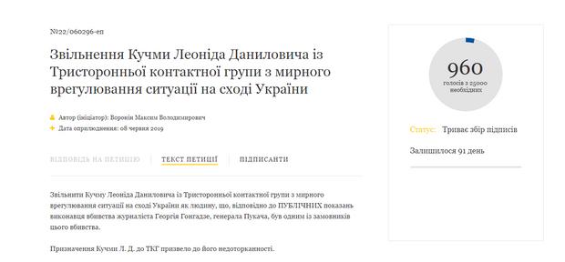 петиція, Кучма, Тристороння контактна група, Мінськ, переговори