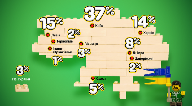 В якому місті найбільше IT-шників