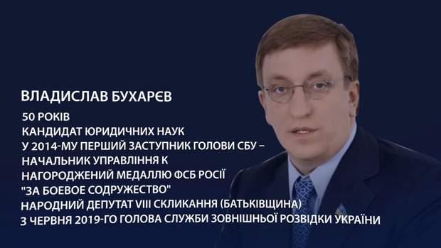 бухарєв владислав