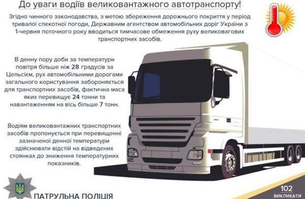 вантажі тепловий режим