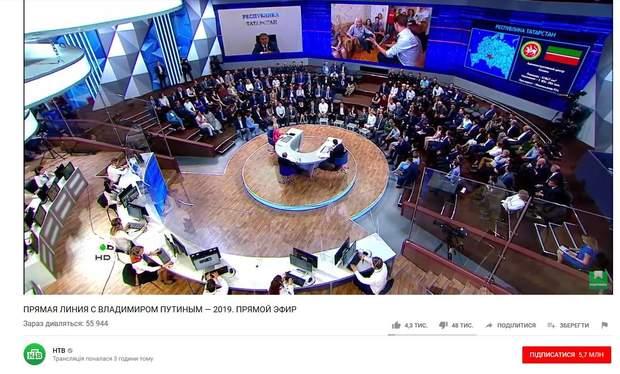 путін росія рейтинг путіна