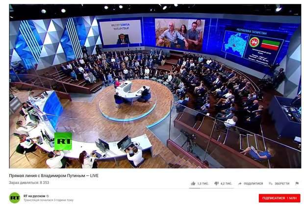 путін росій рейтинг