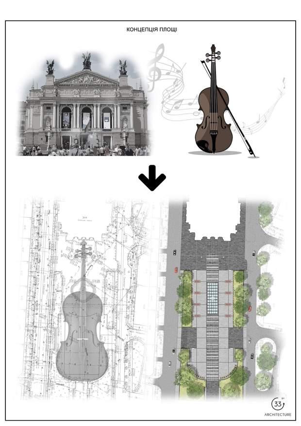 Львів оперний фонтан реконструкція