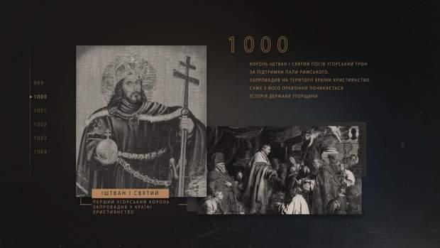 християнство угорщина