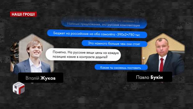 Жуков та Букін