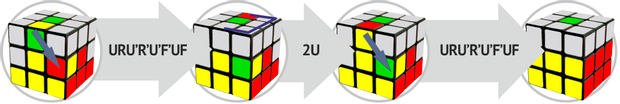 як скласти кубик рубик