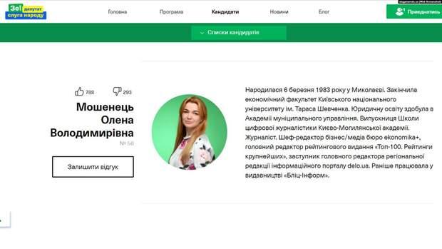 Олена Мошенець