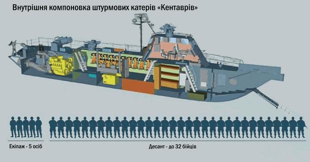 Кентавр, Одеса, представлення, десантно-штурмовий катер