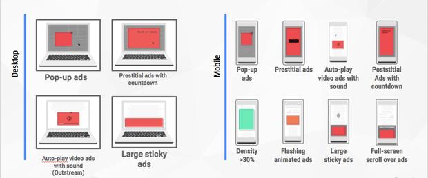 Блокувальник реклами Chrome