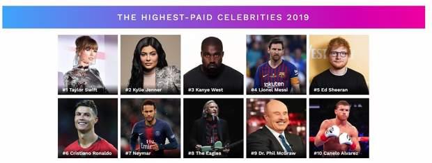 Найбагатші зірки світу за версією Forbes