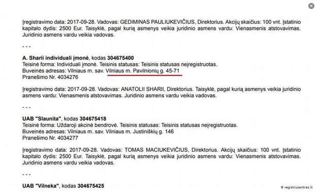 документ Шарій реєстрація де живе