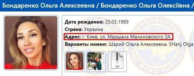 Інформація про Бондаренко на сайті