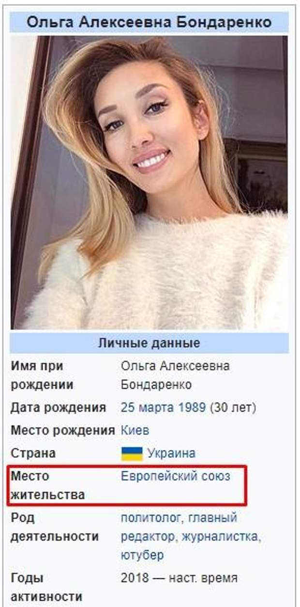 Ольга Бондаренко Шарій
