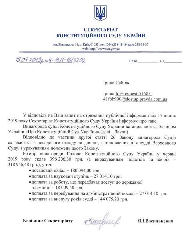 зарплата Конституційний суд голова Наталія Шаптала зарплати суддів розмір