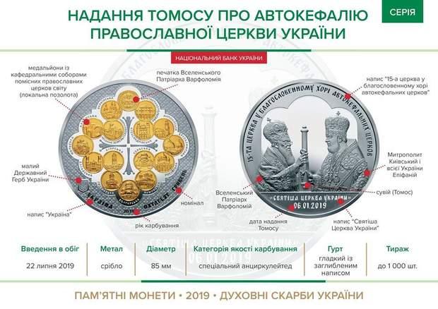 Томос монета Нацбанк