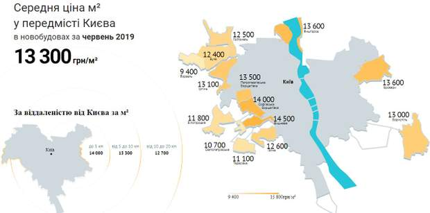 Київ передмістя ціна на нерухомість