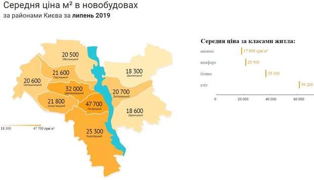 ціни на квартири новобудови Київ райони