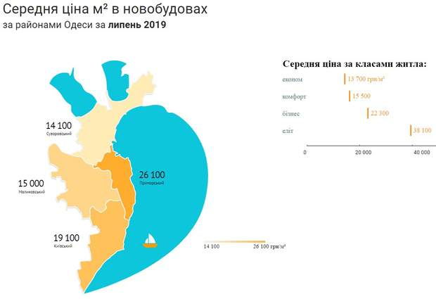 ціни на квартири новобудови Одеса