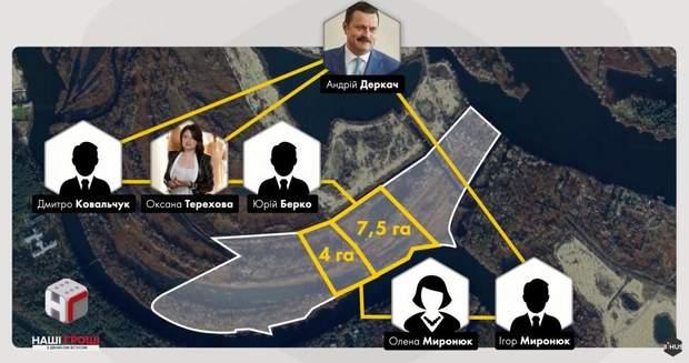 Топ-4 фігуранти найгучніших розслідувань, які потрапили до нової Верховної Ради