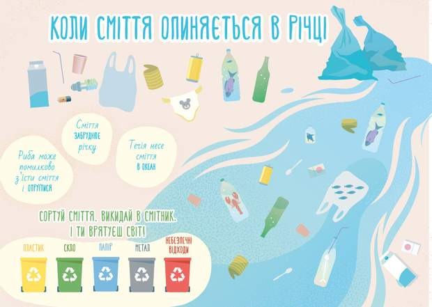 Чим небезпечне сміття у річках