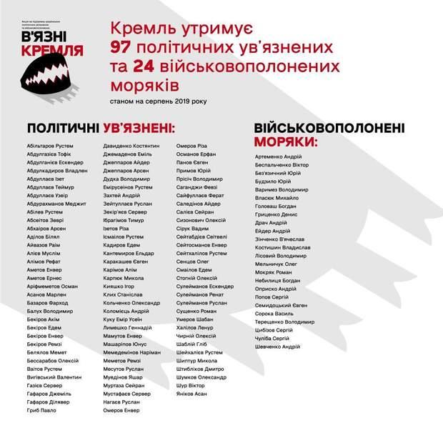 тур на підтримку в'язнів Кремля