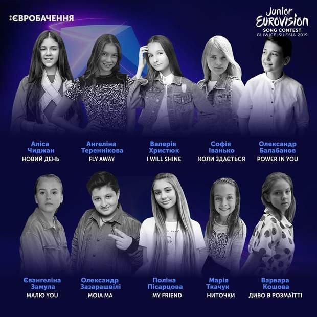 Учасники Національного відбору в Україні на Дитяче Євробачення-2019