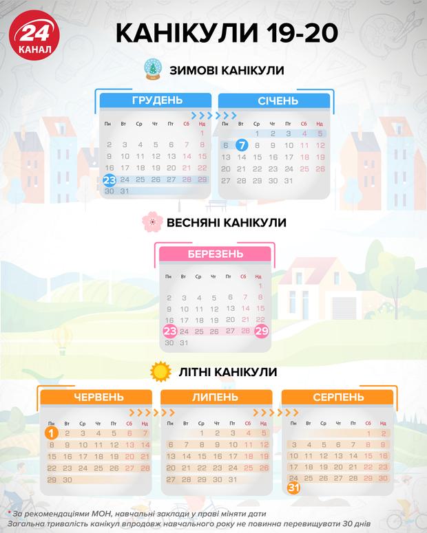 канікули зимові канікули школярі 24 канал