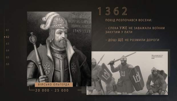 Військо Ольґерда