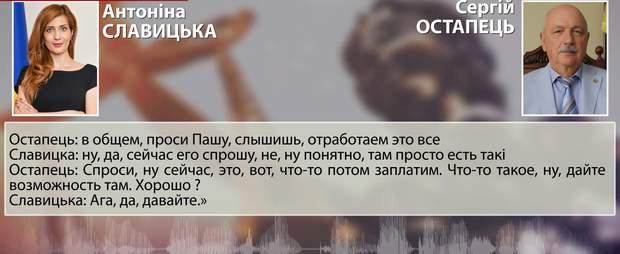 Антоніна Славицька
