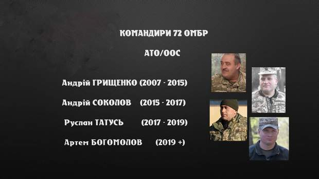 Командири 72 ОМБр
