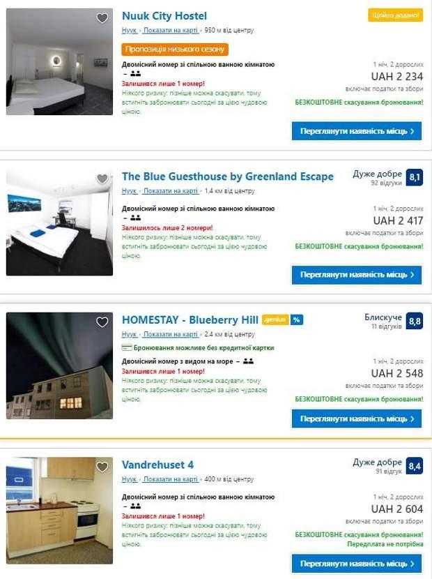 Гренландія готелі ціни