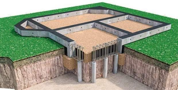 будівництво будинок фундамент