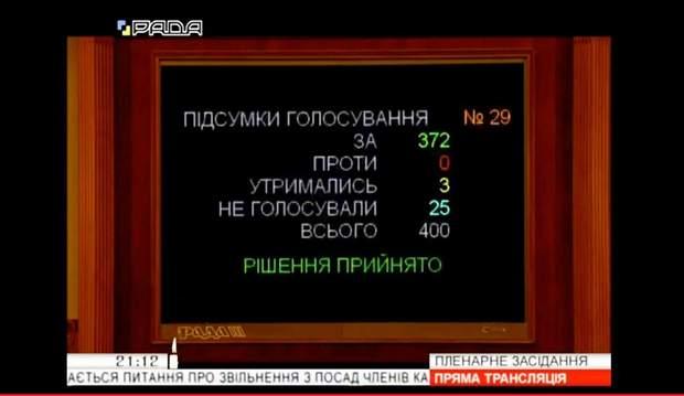 голосування Рада за відставку старого Кабміну