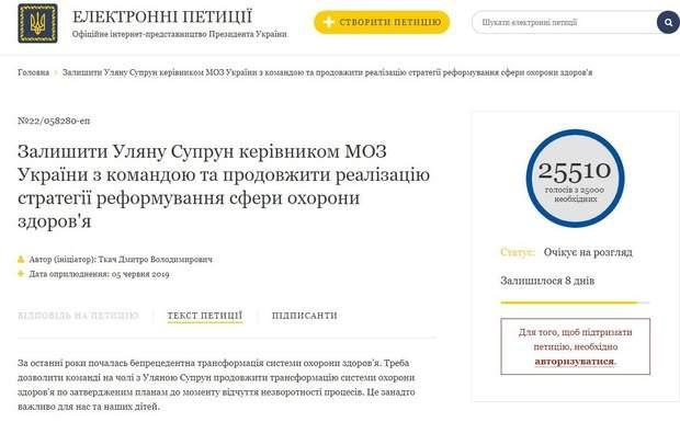 петиція Уляна Супрун МОЗ Зеленський