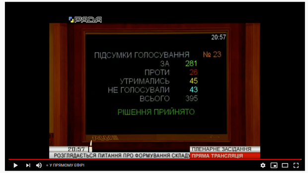 Кабінет Міністрів склад уряд голосування парламент
