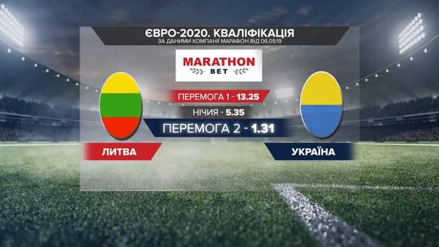 Литва–України