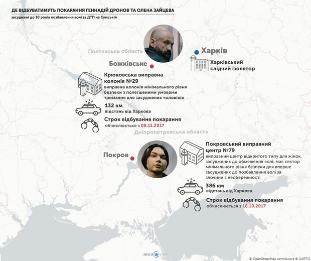 Дронов Зайцева ДТП Харків колонії