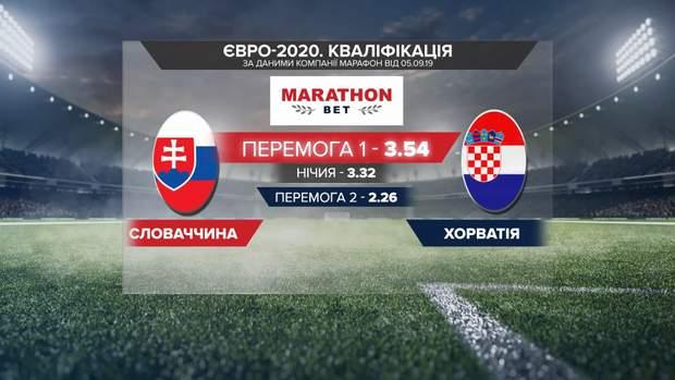 хорватія словаччина
