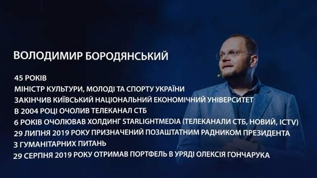 Володимир Бородянський