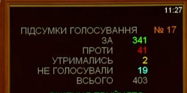 голосування за розпуск ЦВК