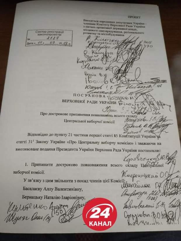 проект постанови про розпуск ЦВК