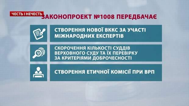 Судебная реформа от Зеленского: что предлагают у президента