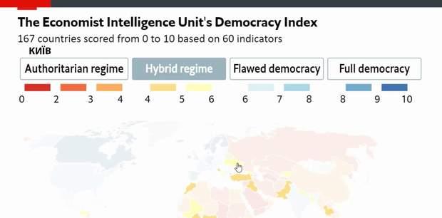 Демократія в Україні