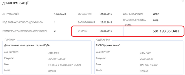 Помилки, переклад, дорожні знаки, Львівщина