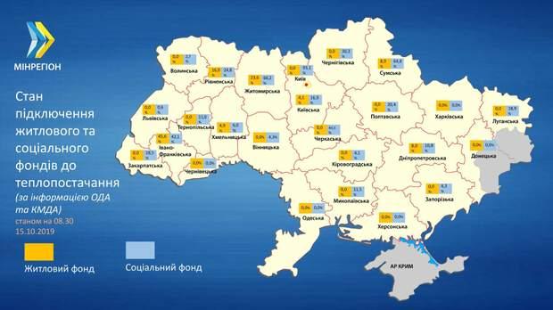 Опалення в Україні