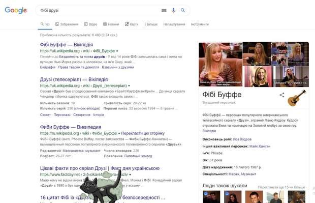 Google присвятив «Друзям» серію пасхалок
