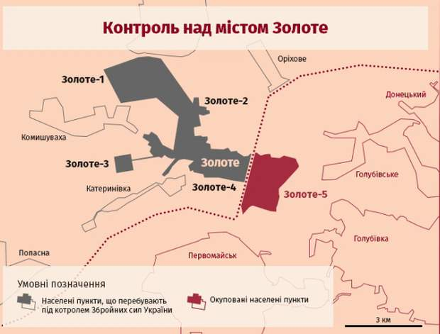 Золоте на Луганщині