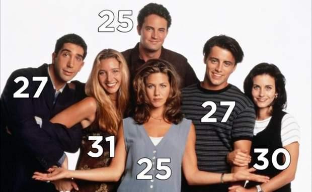 Скільки років було акторам серіалу