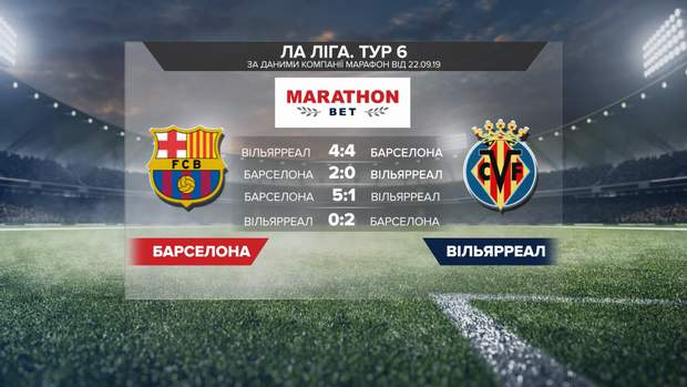 Чемпіонат Іспанії з футболу