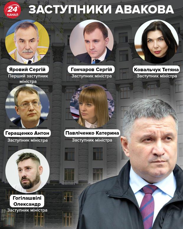 Шесть заместителей Авакова